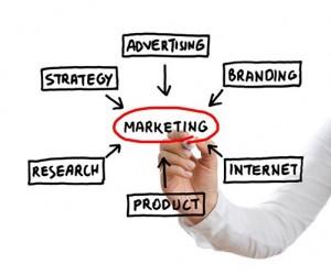 Houston Social Media Management - Social Media Marketing Tips From the Pros